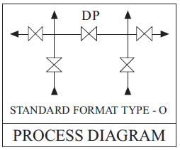 Manifold - R - 5 Way-01 process diagram
